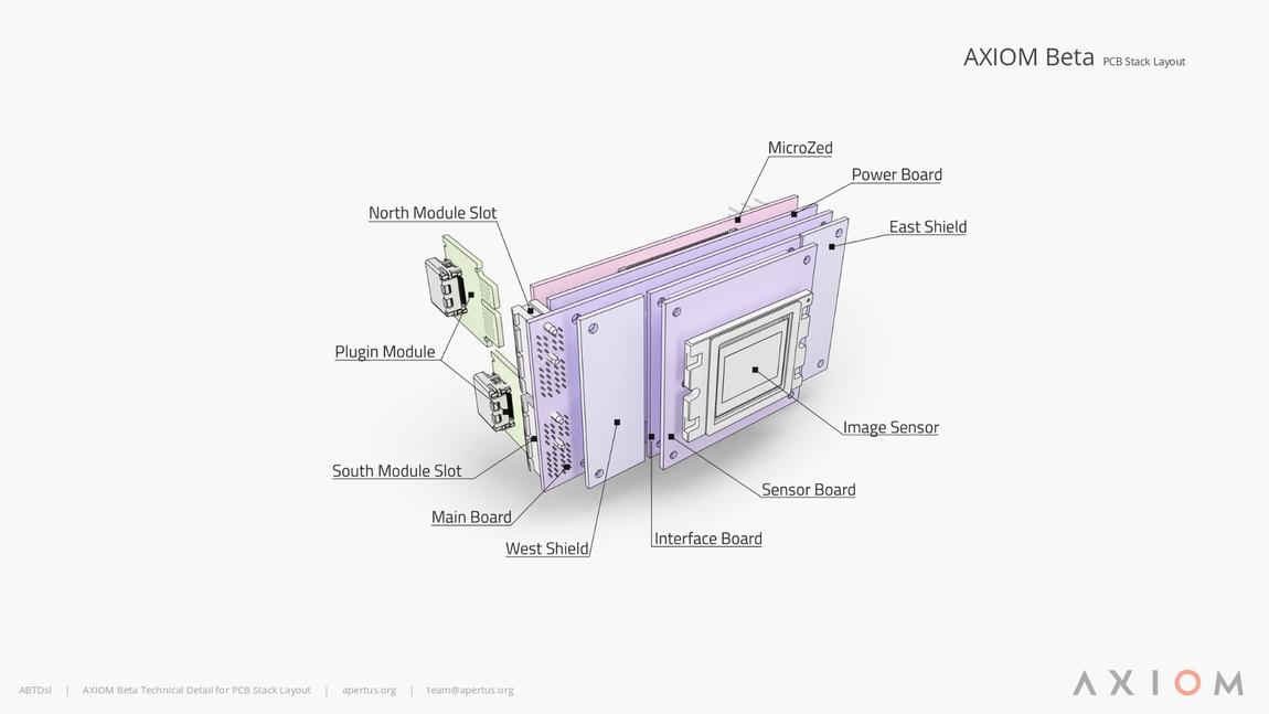 AXIOM Beta/Manual - apertus° wiki