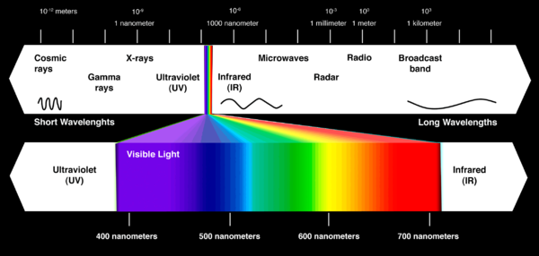 Electromagnetic-Spectrum-BLACK.png