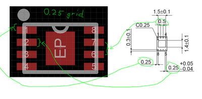 PCB Component Footprint Validation Procedure - apertus° wiki